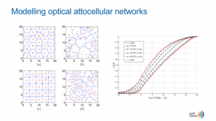 Professor Harald Haas presentation slide: Modelling Optical Attocellular Networks