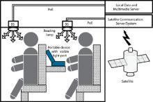 Optical Wireless Indoor Deployment